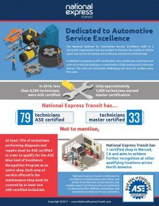 Fleet Maintenance Solutions